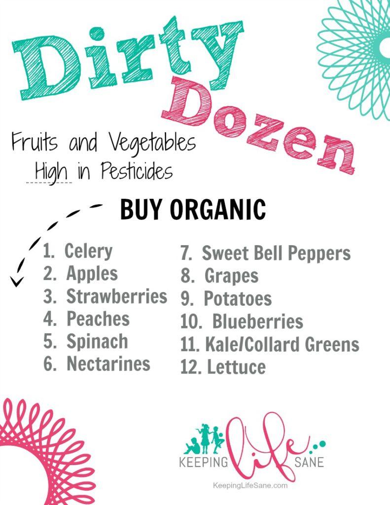 Dirty Dozen- Free Printable