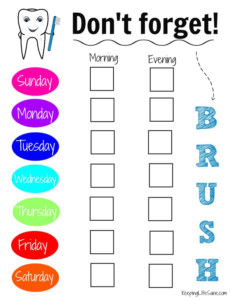 Comprehensive image with printable tooth brushing charts